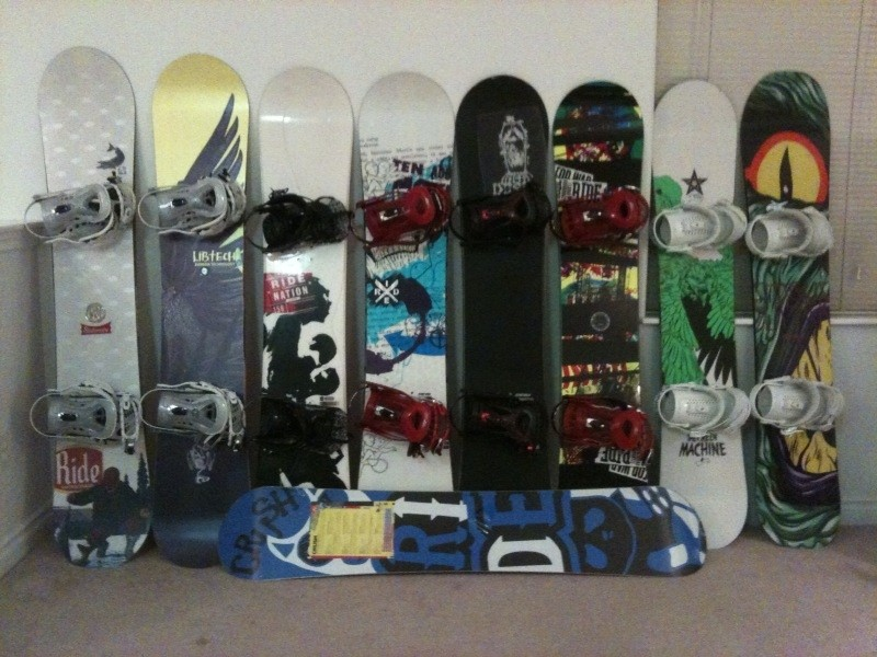 Extended Board Family