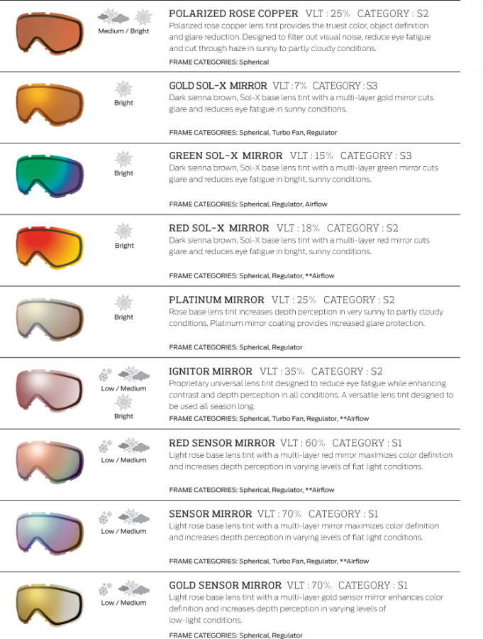 here are most if not all of the lenses not on the sizing chart