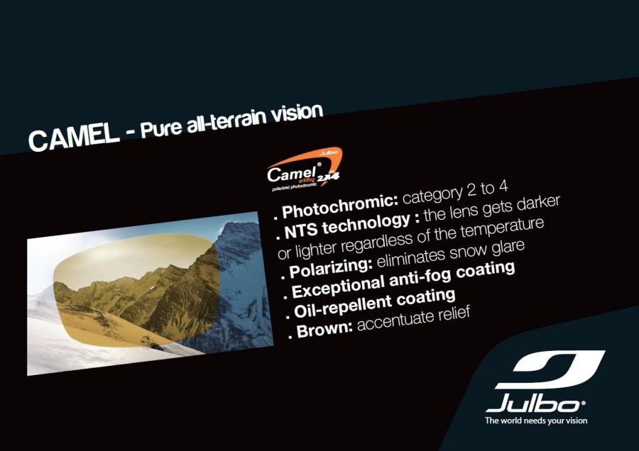 Julbo Camel Lens Details