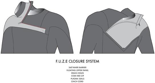 Front Upper Zip Entry