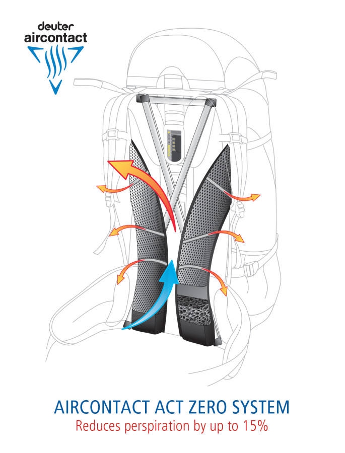 Back system Illustration