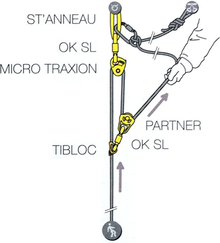 Using a pulley system for rescue or haul