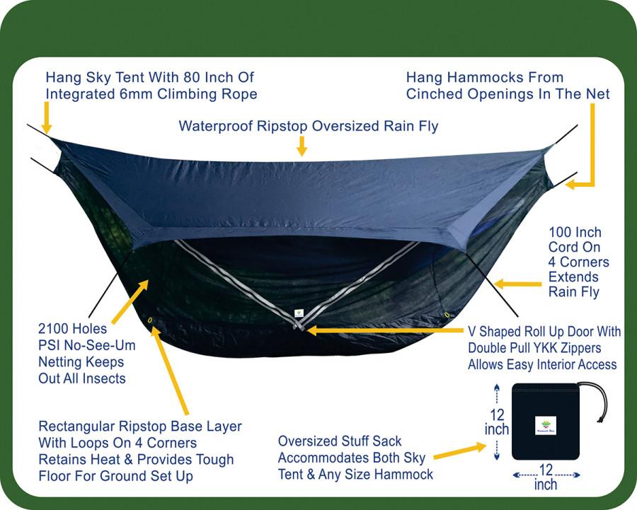 Sky Tent 2