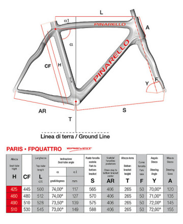 This is a bit late but here's a graphic showing the geometry specs of the FP Quattro Easy Fit.