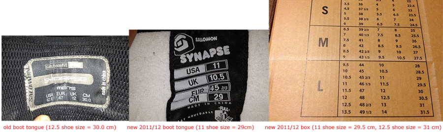 What the heck is wrong with Salomon sizing?