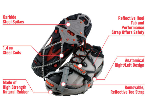 Photo from Yaktrax website
