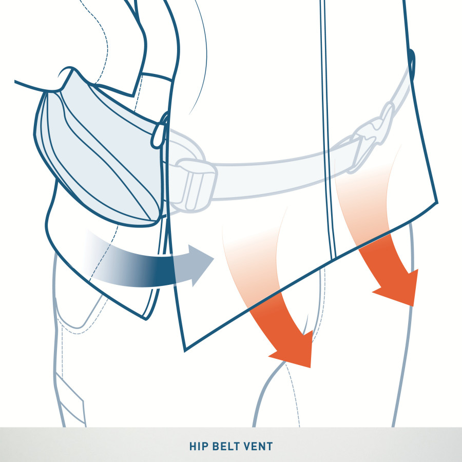 SD Pack Trench Hip Ventilation