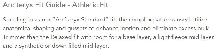 Athletic Fit Explanation