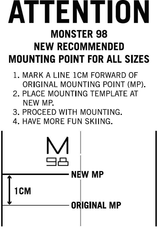 Mounting Point Off