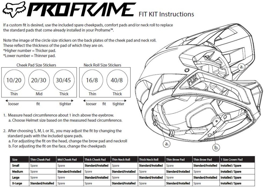 Proframe Fit Kit Instructions