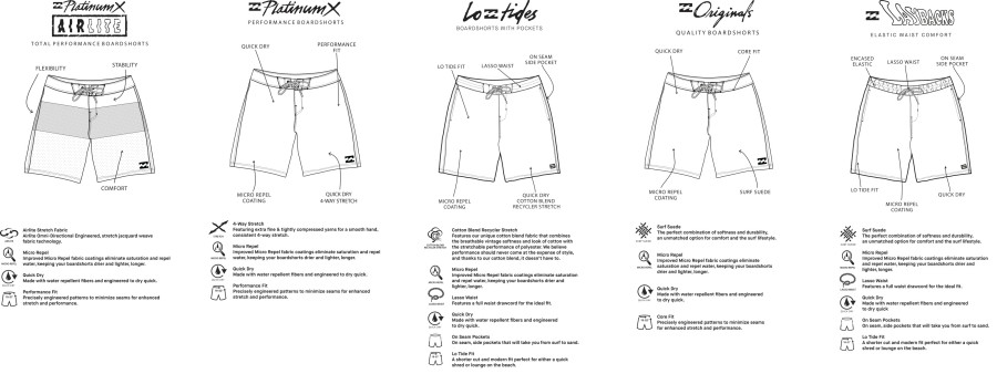 Billabong Boardshort Tech Specs