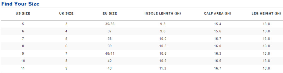 Find Your Size (Calf Area Size Chart)